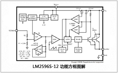 LM2596S-12功能框�D